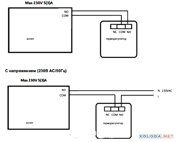 Salus 091FLRF, беспроводной терморегулятор -недельный