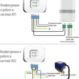 Salus RX10RF, беспроводной приемник